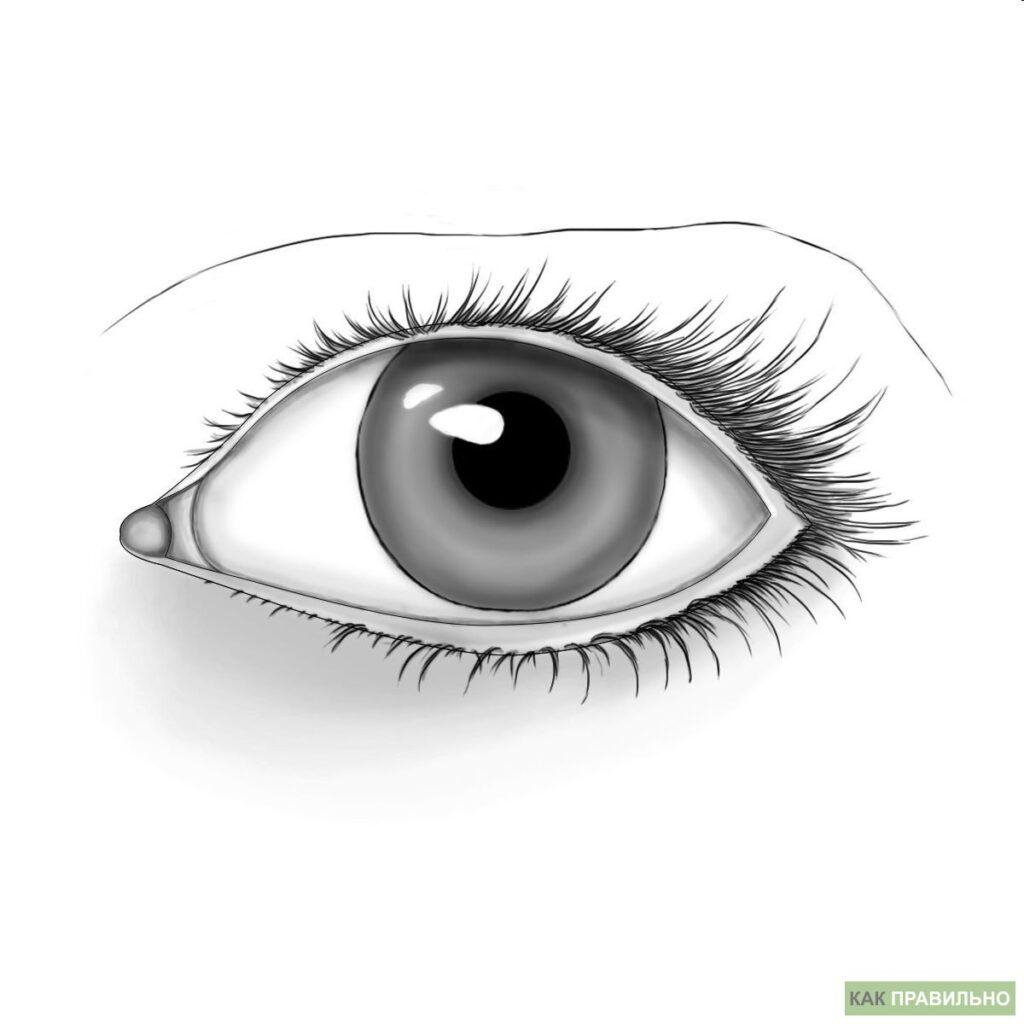 Малюємо око