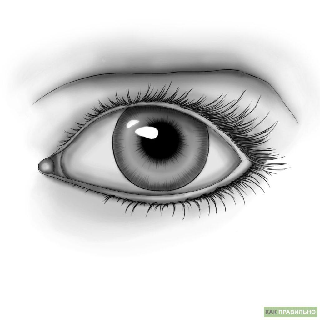 Малюнок ока