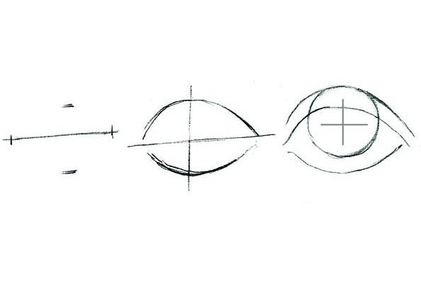 Як намалювати око поетапно
