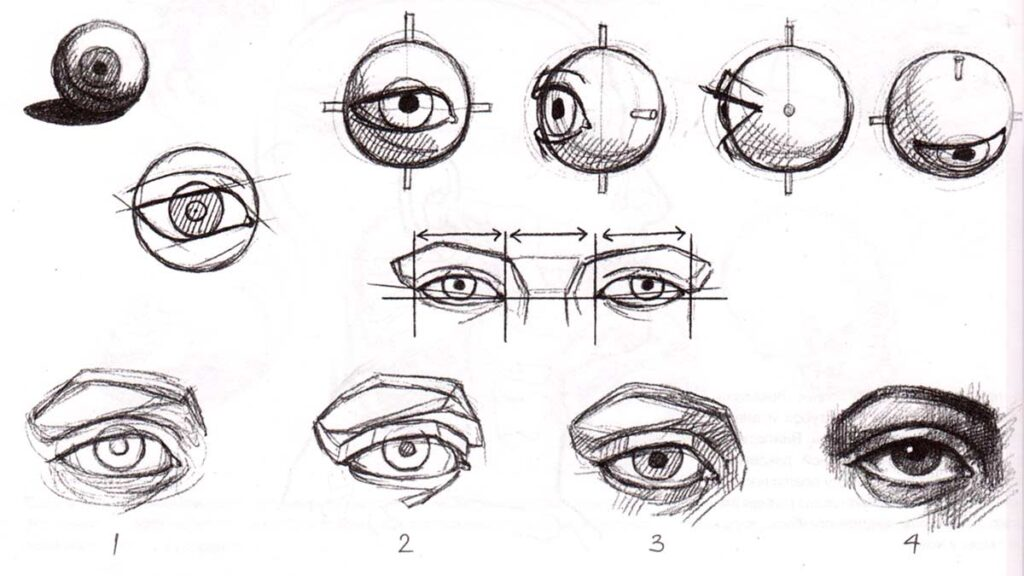 Лице, очі
