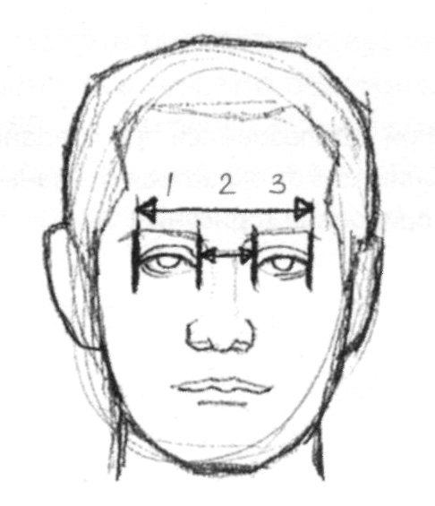 Як намалювати лице