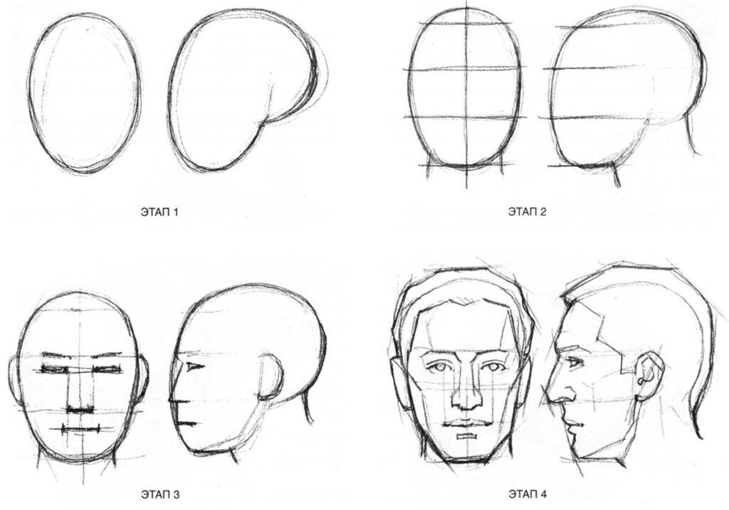 Як правильно малювати лице