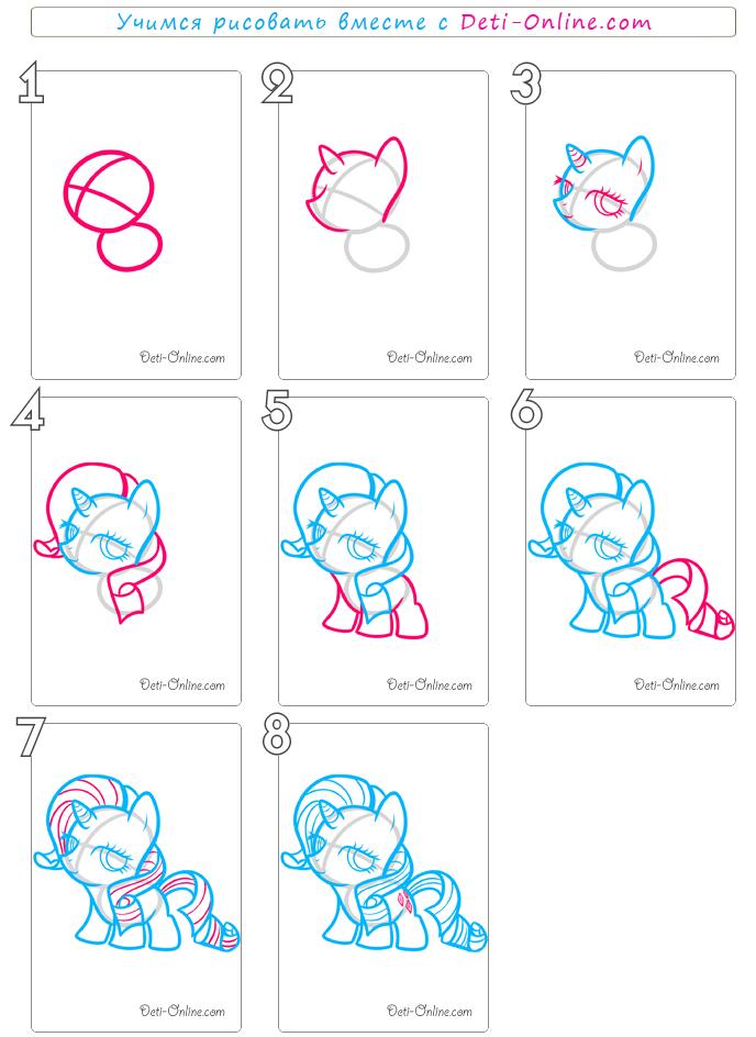Як намалювати поні раріті поетапно