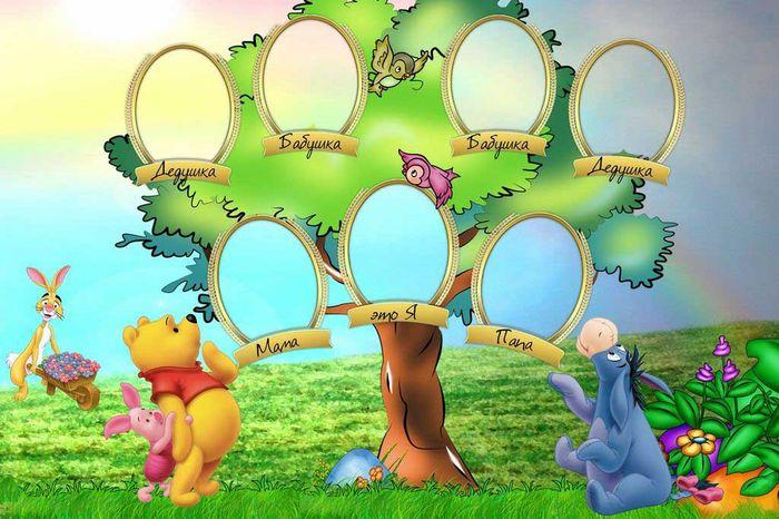 Сімейне дерево